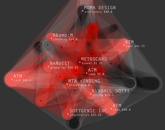 mypocket-graph-2.jpg